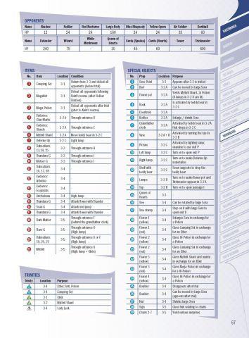 kingdom hearts hd 1.5 remix prima official game guide pdf