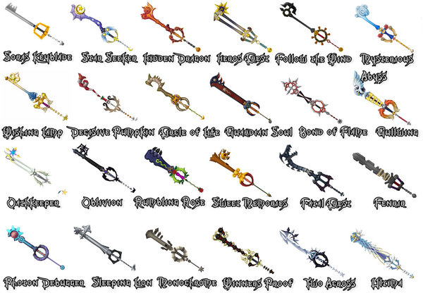 What is your favorite keyblade