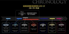 HD 1.5 ReMIX, Japanese website