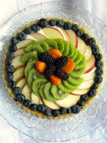 fruittart5.jpg
