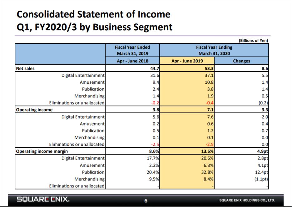 Financial Report June 2019.PNG