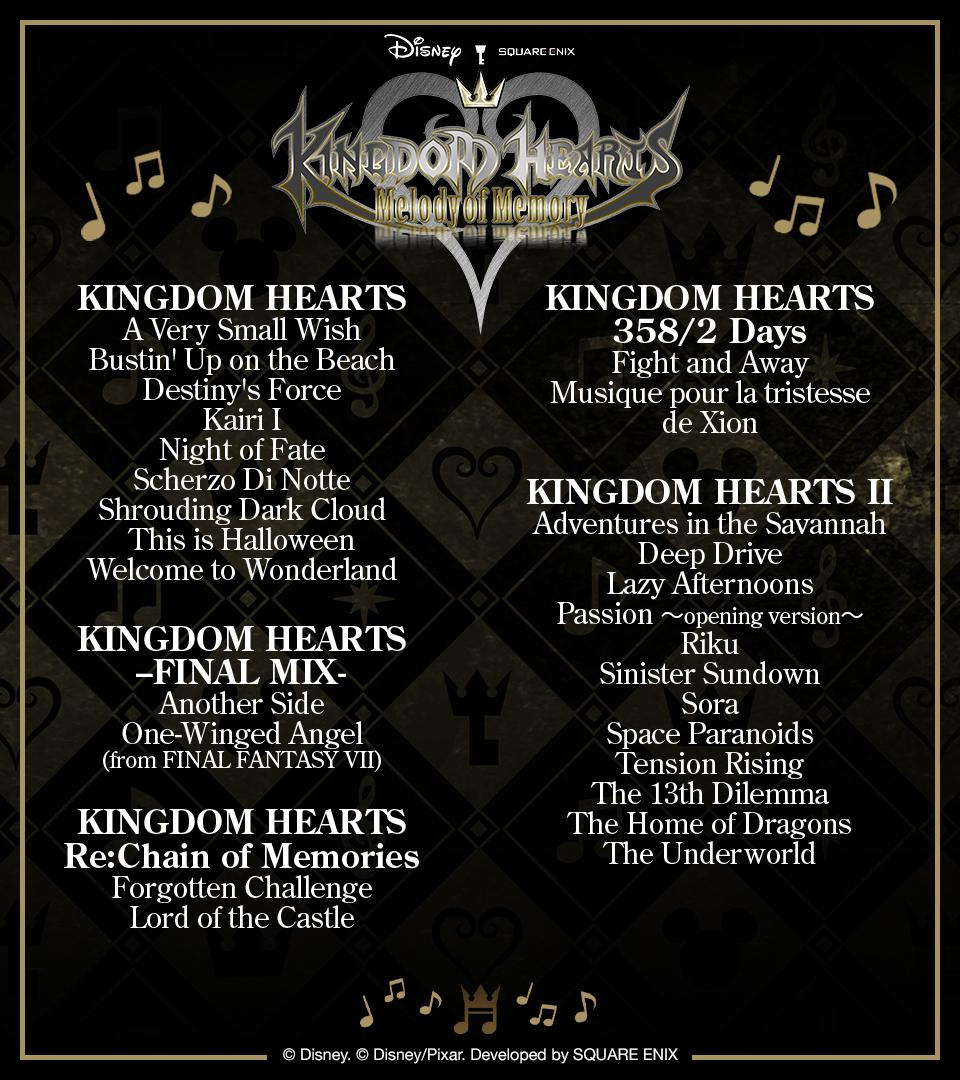 2020-11-09 Kingdom Hearts Melody of Memory Songs List